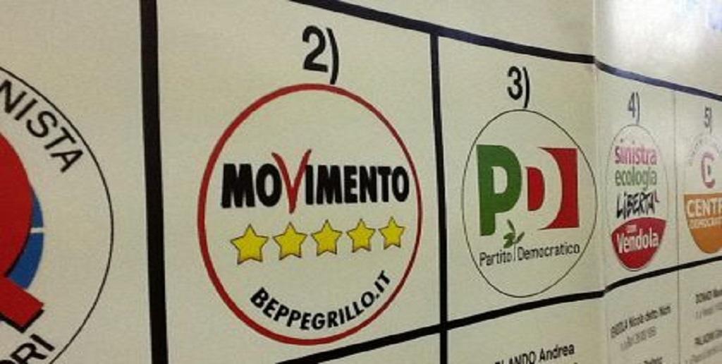 Index Research per Piazza Pulita. Roma, Milano, Napoli, Torino e Bologna si preparano al voto